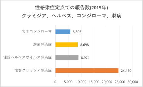 %e3%82%af%e3%83%a9%e3%83%9f%e3%82%b8%e3%82%a2%e6%84%9f%e6%9f%93%e8%80%85%e3%82%b0%e3%83%a9%e3%83%95