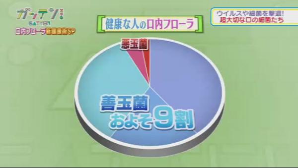 %ef%bd%b6%ef%be%9e%ef%bd%af%ef%be%83%ef%be%9d%e5%8f%a3%e5%86%85%ef%be%8c%ef%be%9b%ef%bd%b0%ef%be%978-%e5%81%a5%e5%ba%b7%e3%81%aa%e4%ba%ba%e3%81%ae%e5%8f%a3%e5%86%85%ef%be%8c%ef%be%9b%ef%bd%b0%ef%be%97